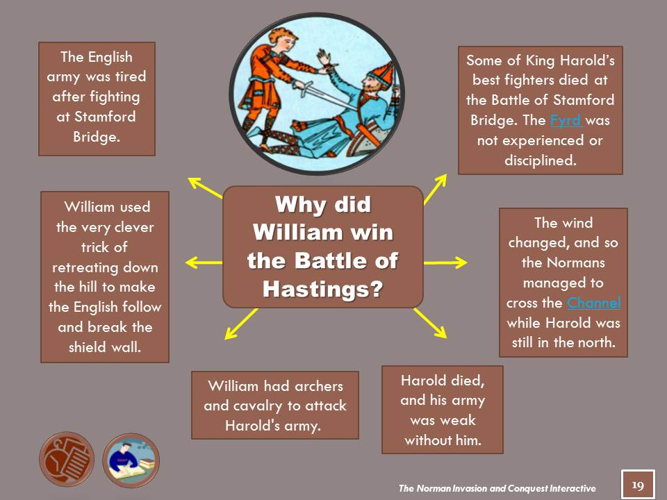 Key Stage 3 History Norman Invasion Interactive