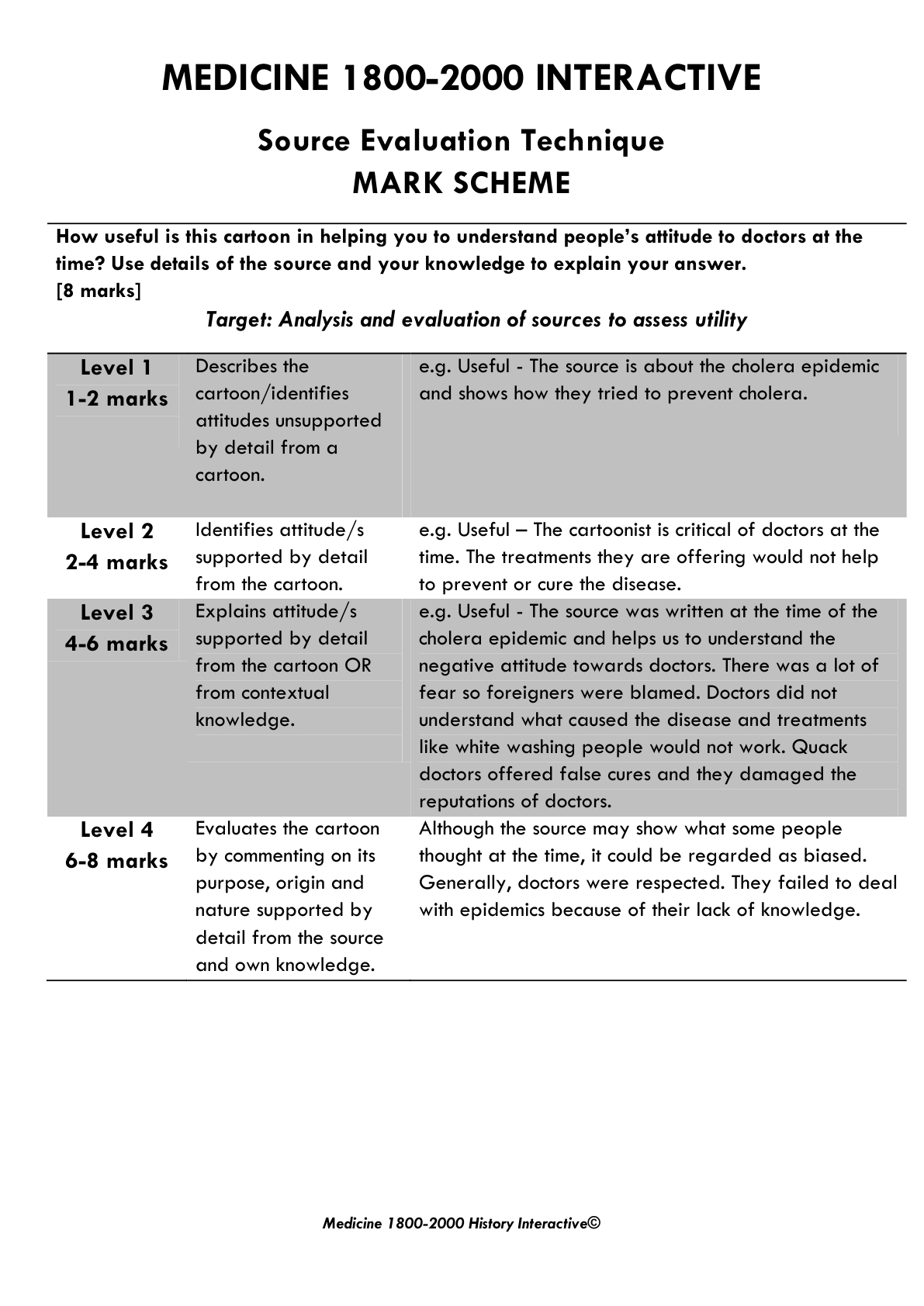 history of the national health service essay The history of nhs the history of nhs - essay example extract of sample the history of nhs tags: in the case of a national health service.